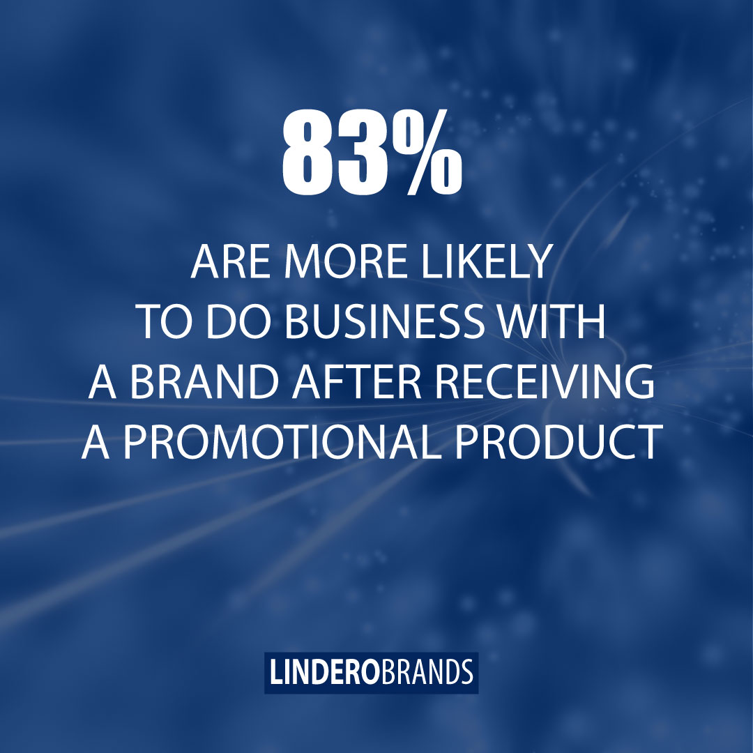 Statistic: 83% Are More Likely To Do Business With A Brand After Receiving A Promotional Product