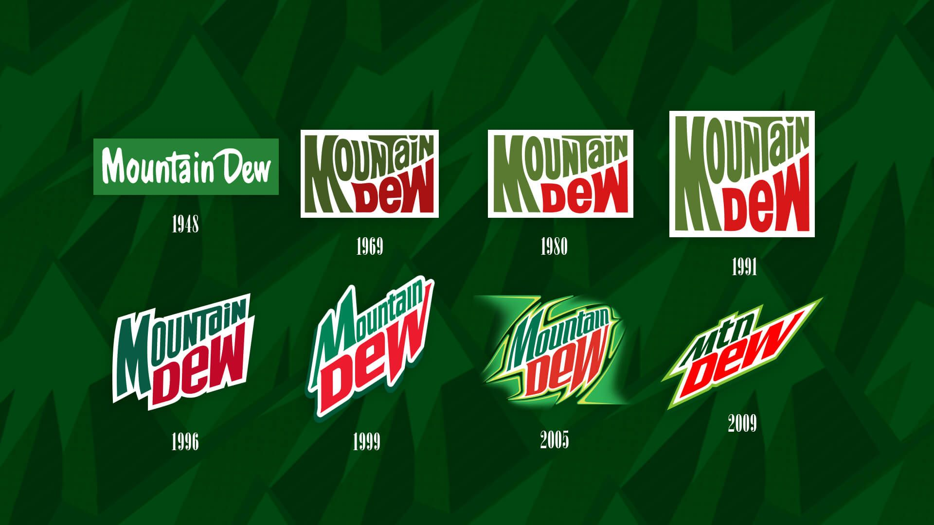 Mountain Dew Brand History